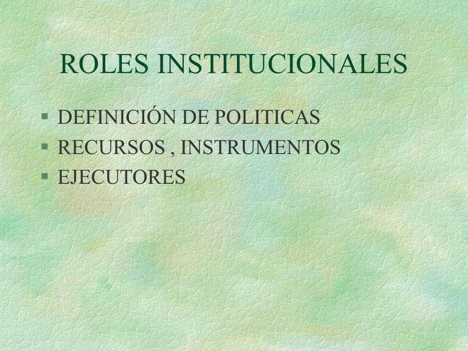 ROLES INSTITUCIONALES §DEFINICIÓN DE POLITICAS §RECURSOS, INSTRUMENTOS §EJECUTORES