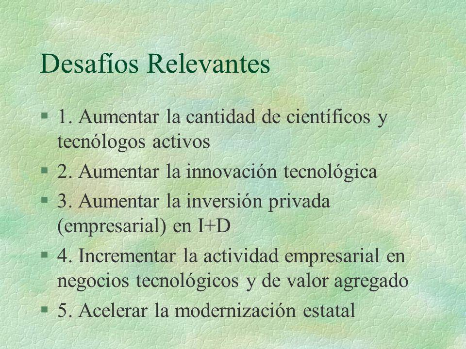 Desafíos Relevantes §1. Aumentar la cantidad de científicos y tecnólogos activos §2. Aumentar la innovación tecnológica §3. Aumentar la inversión priv