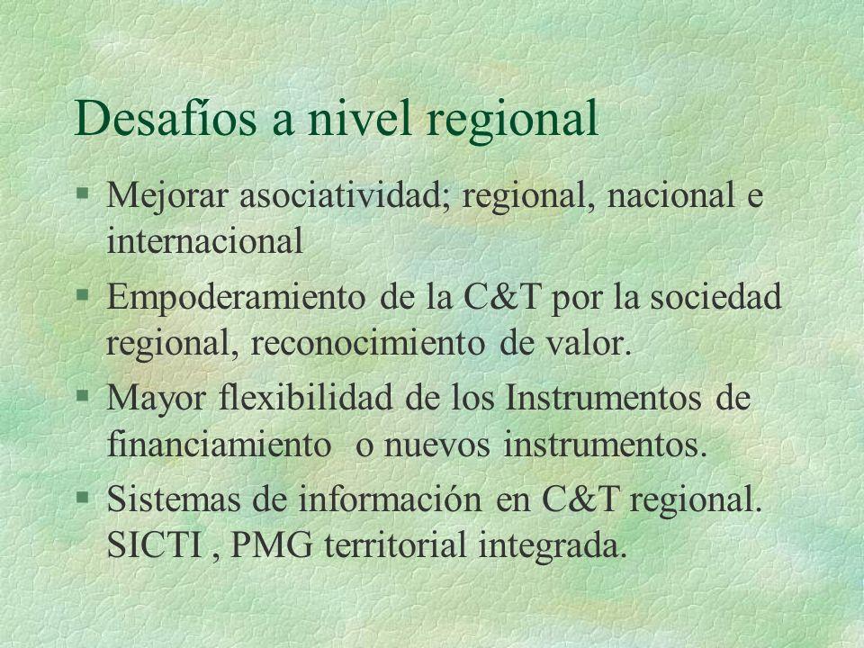Desafíos a nivel regional §Mejorar asociatividad; regional, nacional e internacional §Empoderamiento de la C&T por la sociedad regional, reconocimient