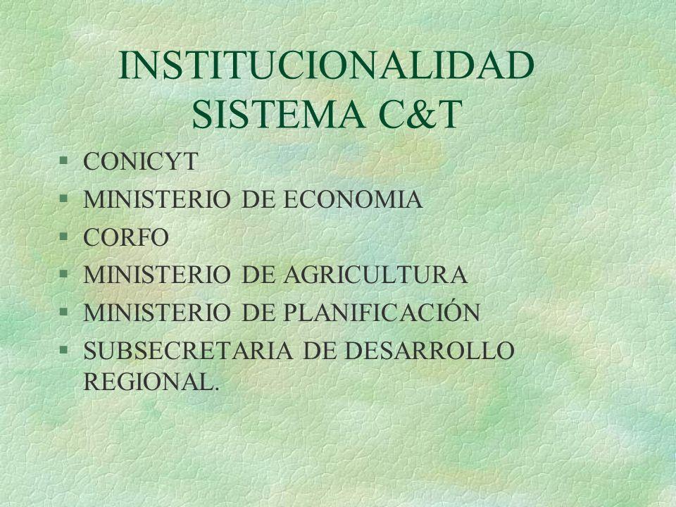 INSTITUCIONALIDAD SISTEMA C&T §CONICYT §MINISTERIO DE ECONOMIA §CORFO §MINISTERIO DE AGRICULTURA §MINISTERIO DE PLANIFICACIÓN SUBSECRETARIA DE DESARRO