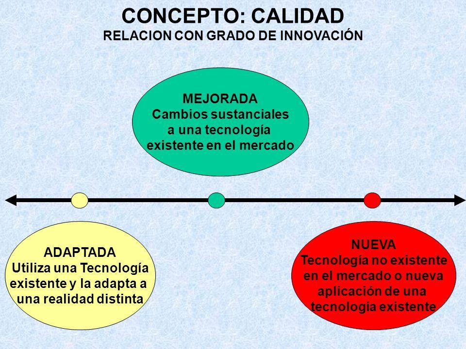 RESULTADO DE PRODUCCION COMPONENTES RESULTADO DE PRODUCCION DESCRIPCION NOMBRECATEGORIA NIVEL DE DESARROLLO CALIDAD VENTAJAS COMPETITIVAS Producto, Proceso, Servicio, Gestión Probado a nivel Experimental, Piloto, Pre Industrial, Pre Comercial Beneficios adicionales para los usuarios Nuevo, Mejorado, Adaptado Materialización, Innovación, Competencia, Diferencias, Usuarios