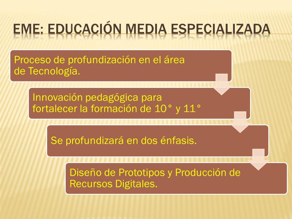 Proceso de profundización en el área de Tecnología. Innovación pedagógica para fortalecer la formación de 10° y 11° Se profundizará en dos énfasis. Di