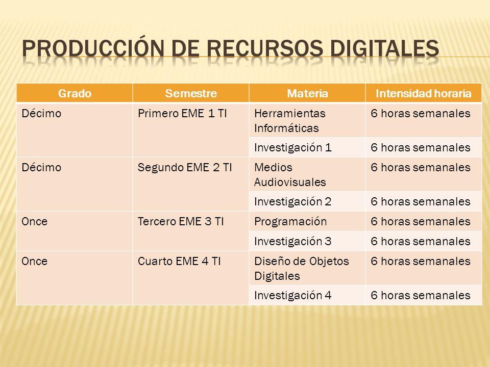 Para la evaluación, el énfasis y sus asignaturas pertenecerán al área de Tecnología e Informática y los estudiantes de Media tendrán una intensidad de 12 horas a la semana.