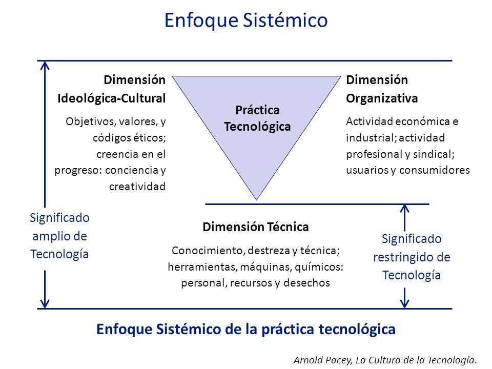 Enfoque Sistémico Significado restringido de Tecnología Dimensión Organizativa Actividad económica e industrial; actividad profesional y sindical; usu