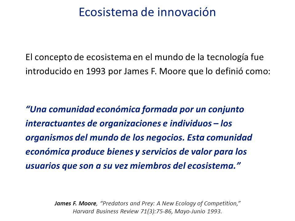 Ecosistema de innovación El concepto de ecosistema en el mundo de la tecnología fue introducido en 1993 por James F. Moore que lo definió como: Una co