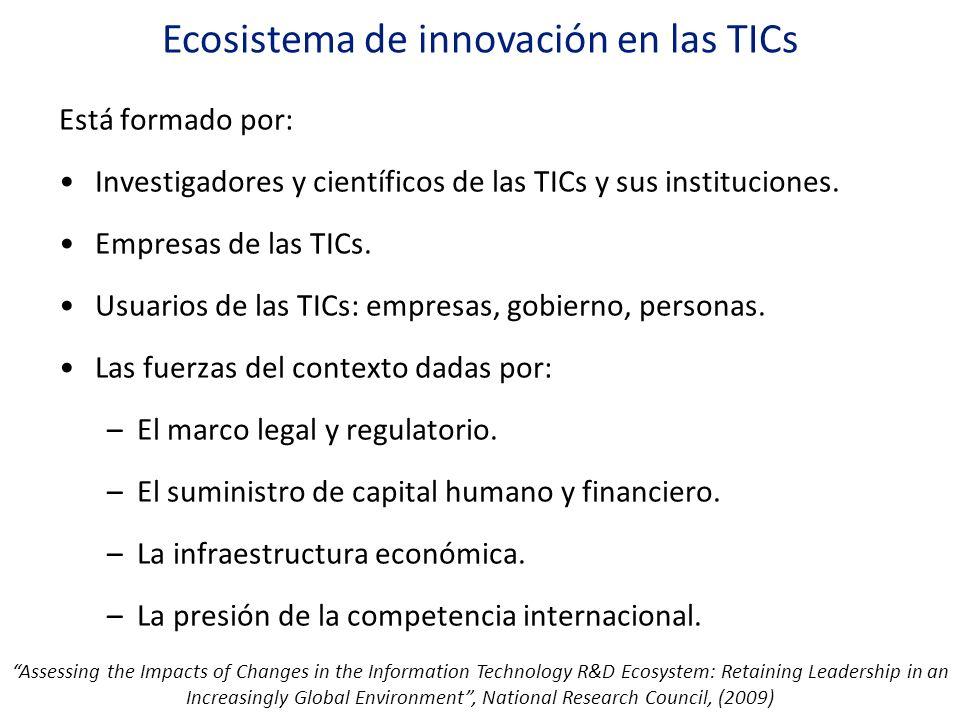Ecosistema de innovación en las TICs Está formado por: Investigadores y científicos de las TICs y sus instituciones. Empresas de las TICs. Usuarios de