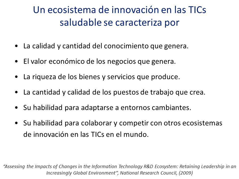 Un ecosistema de innovación en las TICs saludable se caracteriza por La calidad y cantidad del conocimiento que genera. El valor económico de los nego