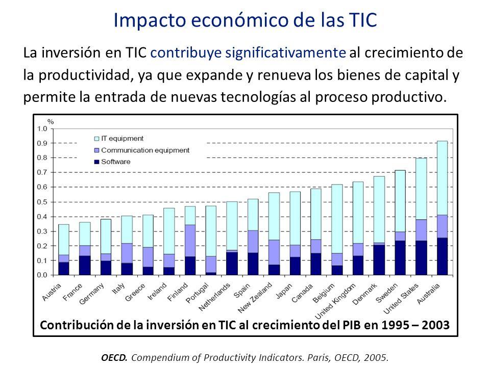 Impacto económico de las TIC La inversión en TIC contribuye significativamente al crecimiento de la productividad, ya que expande y renueva los bienes
