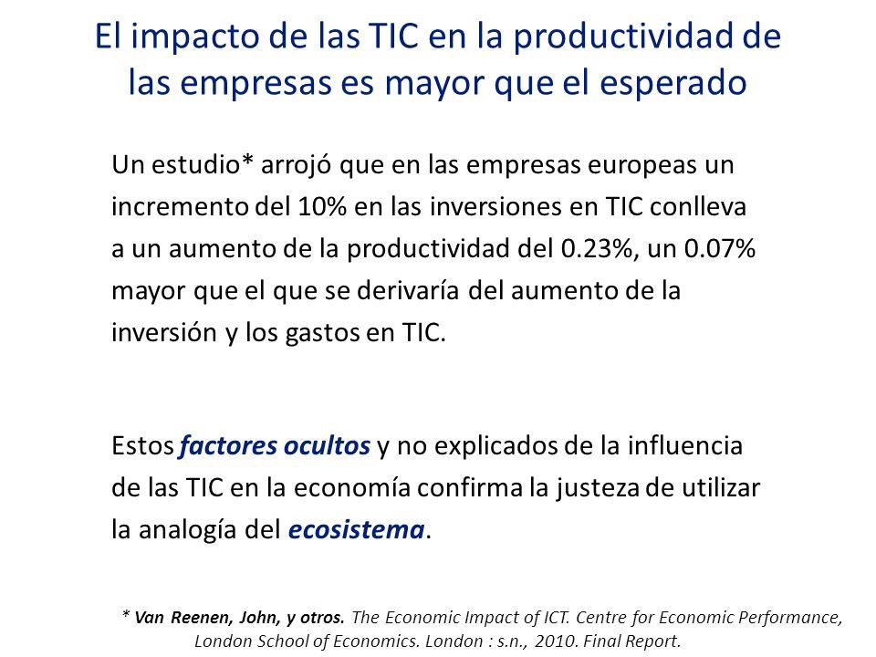 El impacto de las TIC en la productividad de las empresas es mayor que el esperado Un estudio* arrojó que en las empresas europeas un incremento del 1