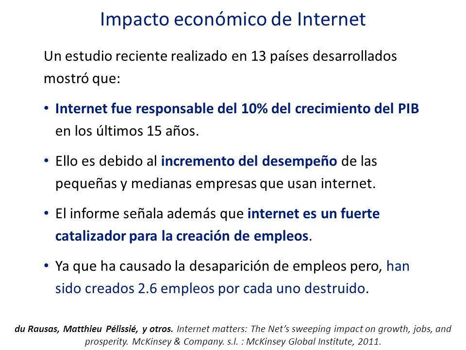 Impacto económico de Internet Un estudio reciente realizado en 13 países desarrollados mostró que: Internet fue responsable del 10% del crecimiento de