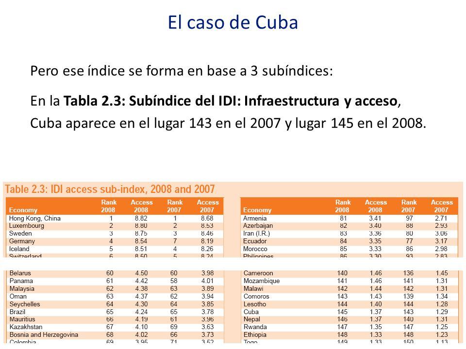 El caso de Cuba Pero ese índice se forma en base a 3 subíndices: En la Tabla 2.3: Subíndice del IDI: Infraestructura y acceso, Cuba aparece en el luga