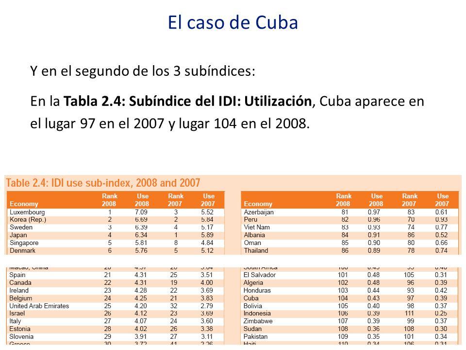 El caso de Cuba Y en el segundo de los 3 subíndices: En la Tabla 2.4: Subíndice del IDI: Utilización, Cuba aparece en el lugar 97 en el 2007 y lugar 1
