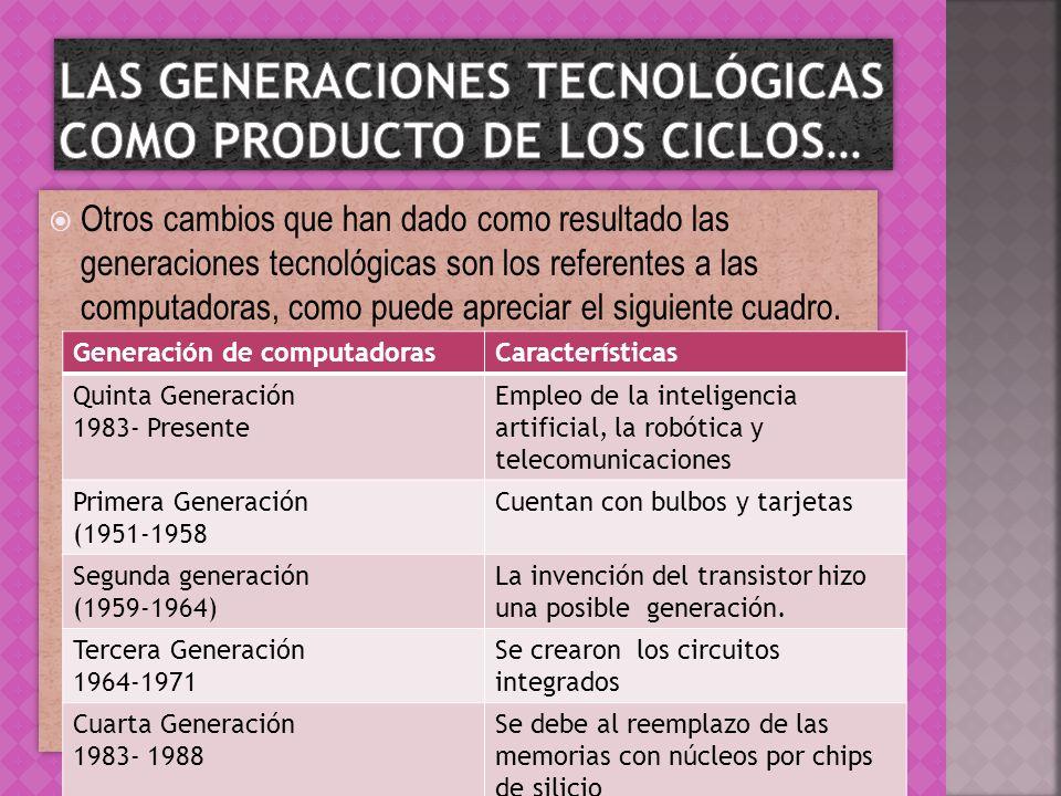 Otros cambios que han dado como resultado las generaciones tecnológicas son los referentes a las computadoras, como puede apreciar el siguiente cuadro