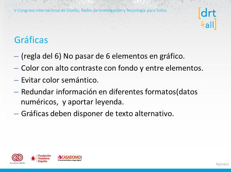 V Congreso Internacional de Diseño, Redes de investigación y Tecnología para Todos – (regla del 6) No pasar de 6 elementos en gráfico. – Color con alt