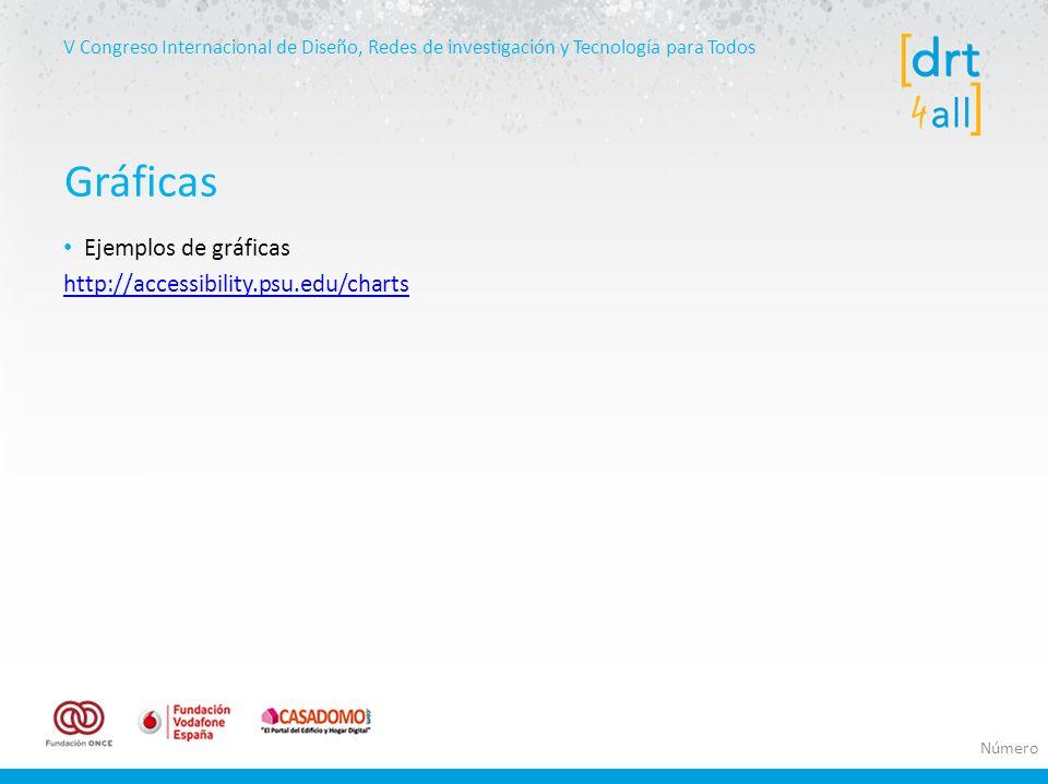 V Congreso Internacional de Diseño, Redes de investigación y Tecnología para Todos Ejemplos de gráficas http://accessibility.psu.edu/charts Gráficas N
