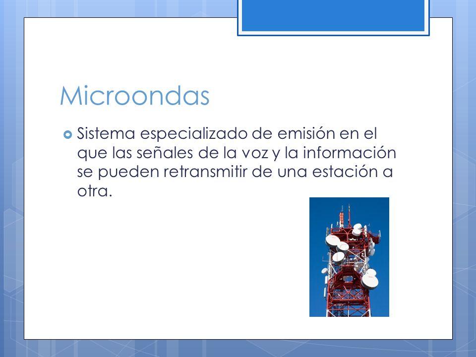 Microondas Sistema especializado de emisión en el que las señales de la voz y la información se pueden retransmitir de una estación a otra.