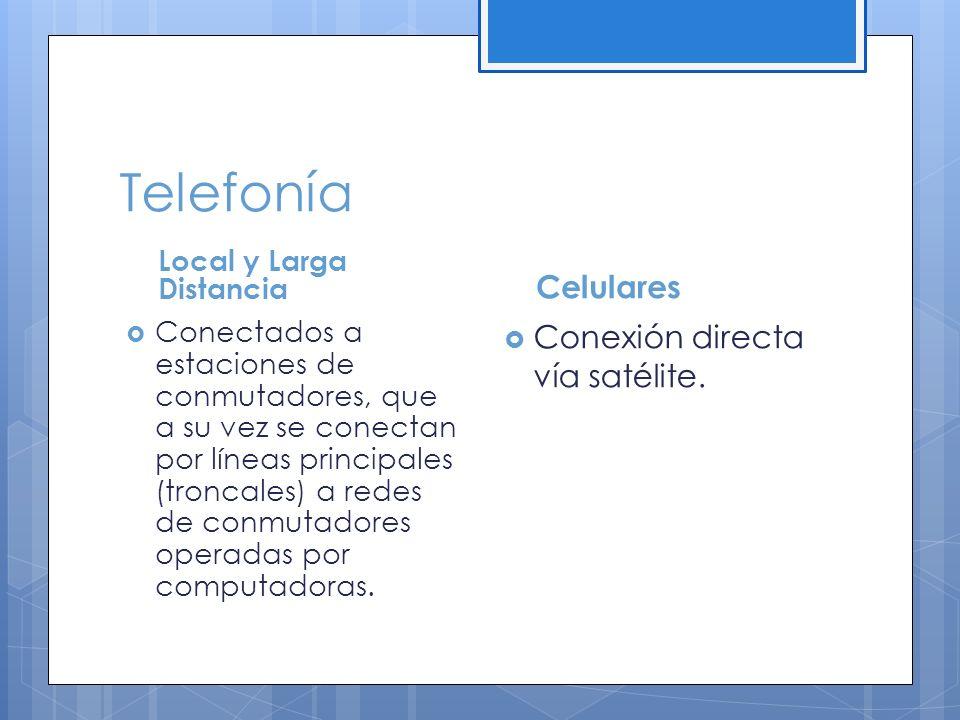 Telefonía Local y Larga Distancia Conectados a estaciones de conmutadores, que a su vez se conectan por líneas principales (troncales) a redes de conmutadores operadas por computadoras.