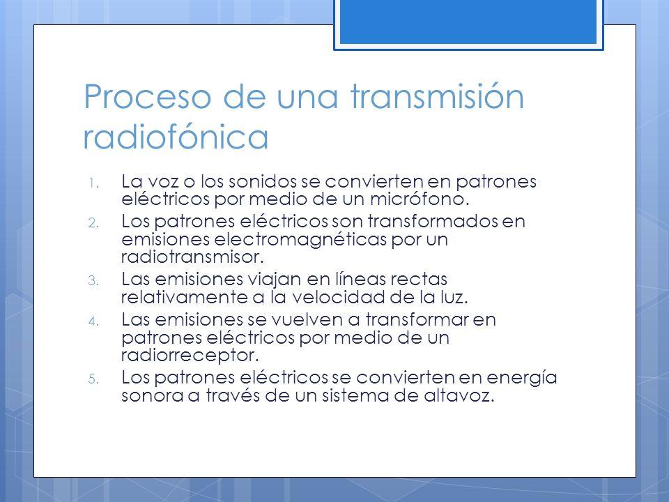 Proceso de una transmisión radiofónica 1.