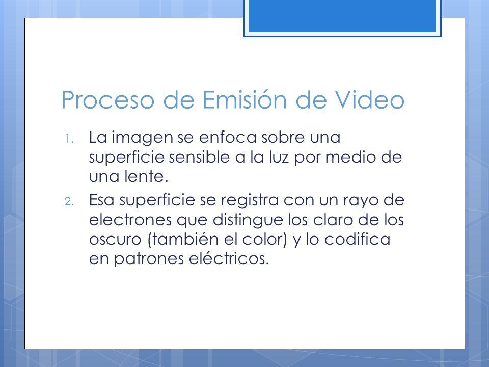 Proceso de Emisión de Video 1.