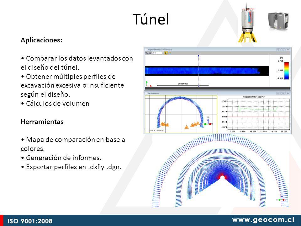 Aplicaciones: Comparar los datos levantados con el diseño del túnel. Obtener múltiples perfiles de excavación excesiva o insuficiente según el diseño.