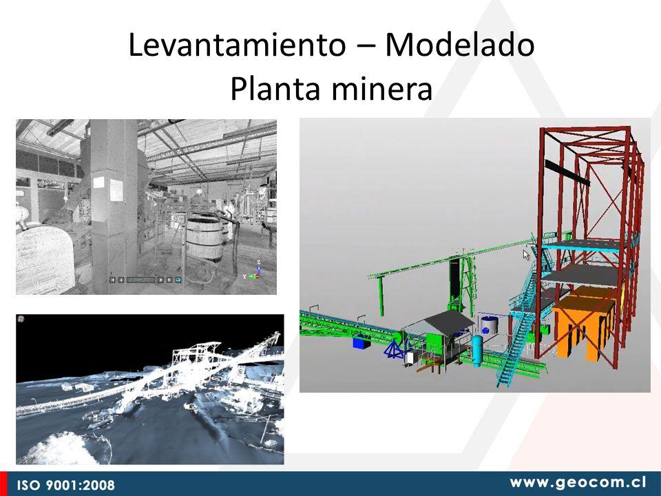 Levantamiento – Modelado Planta minera