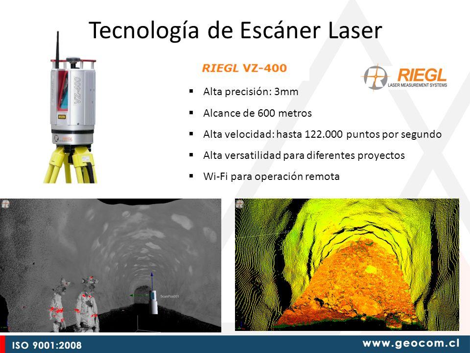 Alta precisión: 3mm Alcance de 600 metros Alta velocidad: hasta 122.000 puntos por segundo Alta versatilidad para diferentes proyectos Wi-Fi para oper