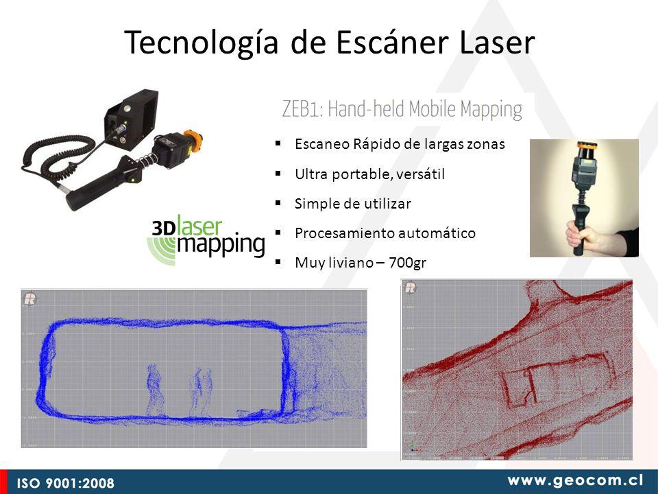 Escáner para levantamiento de caserones Precisión de 5cm y alcance hasta 150m Medición de 200 puntos por segundo Software VoidScan para visualización 3D en terreno Robusto IP65 Tecnología de Escáner Laser