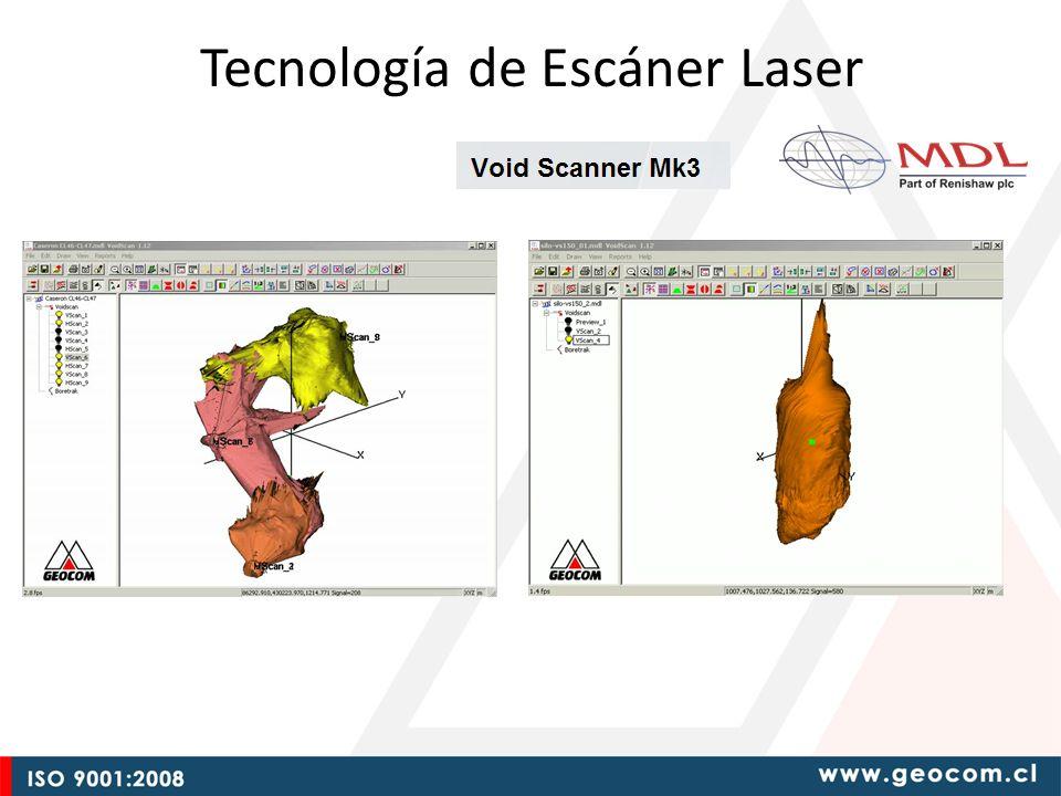 Escáner para levantamiento Cavidades Precisión de 5cm y alcance hasta 150m Medición de 250 puntos por segundo Software CavityScanPro para visualización 3D en terreno Robusto IP67 Tecnología de Escáner Laser