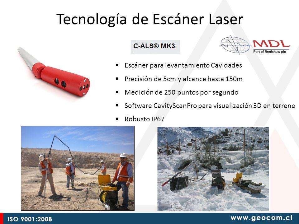 Escáner para levantamiento Cavidades Precisión de 5cm y alcance hasta 150m Medición de 250 puntos por segundo Software CavityScanPro para visualizació
