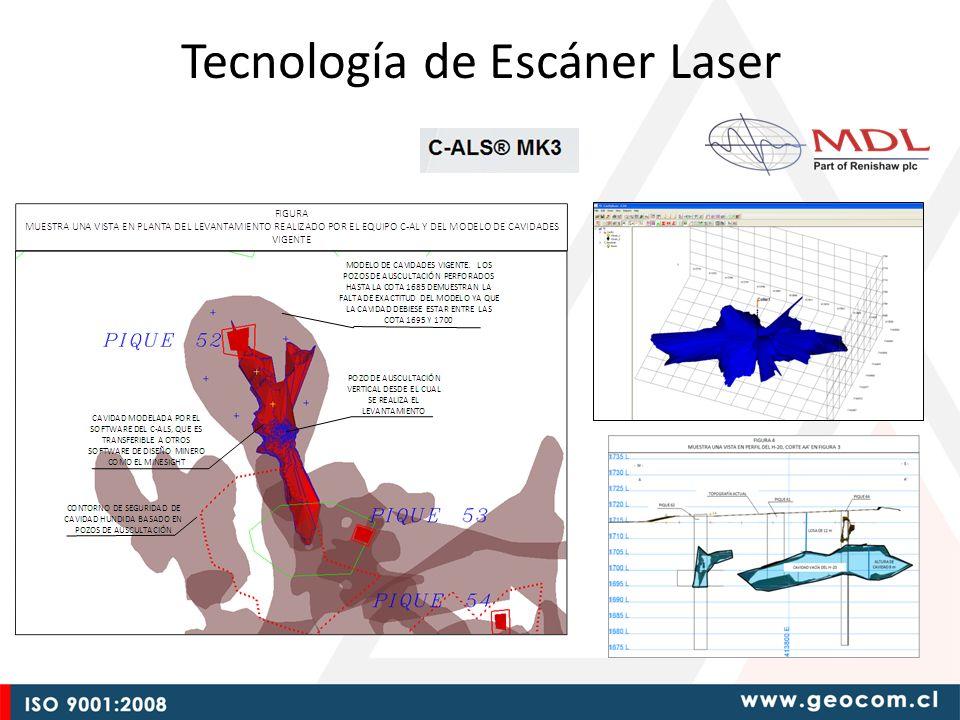 Sensor para medición de desviación de pozos Down Hole / Up Hole Peso de 3Kg – IP66 Tecnología de Escáner Laser
