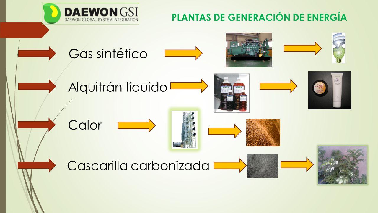 PLANTAS DE GENERACIÓN DE ENERGÍA Gas sintético Alquitrán líquido Calor Cascarilla carbonizada
