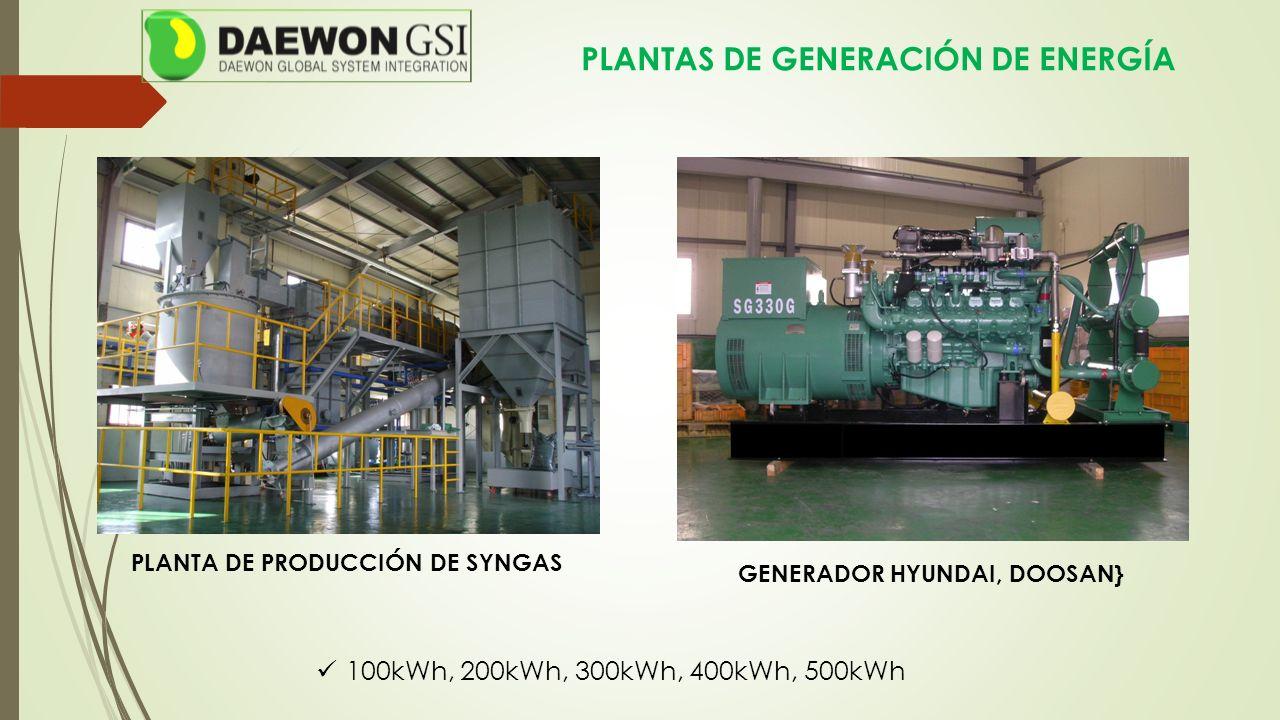 100kWh, 200kWh, 300kWh, 400kWh, 500kWh PLANTAS DE GENERACIÓN DE ENERGÍA GENERADOR HYUNDAI, DOOSAN} PLANTA DE PRODUCCIÓN DE SYNGAS
