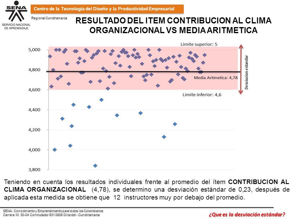 Regional Cundinamarca SENA: Conocimiento y Emprendimiento para todos los Colombianos Carrera 10 30-04 Conmutador 831 0808 Girardot - Cundinamarca SENA: Conocimiento y Emprendimiento para todos los Colombianos Carrera 10 30-04 Conmutador 831 0808 Girardot - Cundinamarca Centro de la Tecnología del Diseño y la Productividad Empresarial RESULTADO DEL ITEM CONTRIBUCION AL CLIMA ORGANIZACIONAL VS MEDIA ARITMETICA Teniendo en cuenta los resultados individuales frente al promedio del ítem CONTRIBUCION AL CLIMA ORGANIZACIONAL (4,78), se determino una desviación estándar de 0,23, después de aplicada esta medida se obtiene que 12 instructores muy por debajo del promedio.