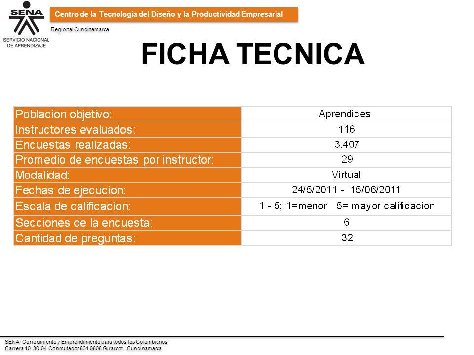 Regional Cundinamarca SENA: Conocimiento y Emprendimiento para todos los Colombianos Carrera 10 30-04 Conmutador 831 0808 Girardot - Cundinamarca SENA: Conocimiento y Emprendimiento para todos los Colombianos Carrera 10 30-04 Conmutador 831 0808 Girardot - Cundinamarca Centro de la Tecnología del Diseño y la Productividad Empresarial FICHA TECNICA