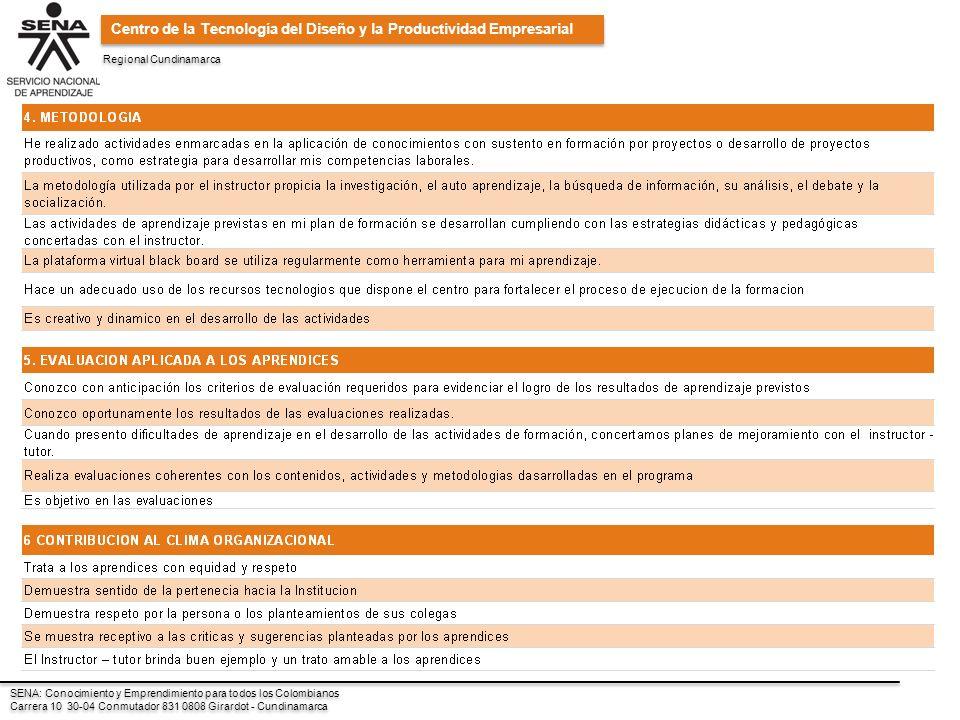 Regional Cundinamarca SENA: Conocimiento y Emprendimiento para todos los Colombianos Carrera 10 30-04 Conmutador 831 0808 Girardot - Cundinamarca SENA: Conocimiento y Emprendimiento para todos los Colombianos Carrera 10 30-04 Conmutador 831 0808 Girardot - Cundinamarca Centro de la Tecnología del Diseño y la Productividad Empresarial