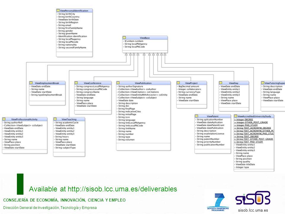 CONSEJERÍA DE ECONOMÍA, INNOVACIÓN, CIENCIA Y EMPLEO Dirección General de Investigación, Tecnología y Empresa sisob.lcc.uma.es Available at http://sisob.lcc.uma.es/deliverables