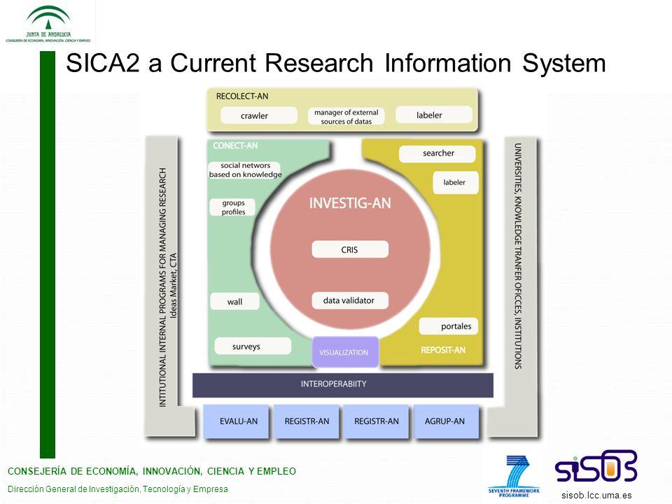 CONSEJERÍA DE ECONOMÍA, INNOVACIÓN, CIENCIA Y EMPLEO Dirección General de Investigación, Tecnología y Empresa sisob.lcc.uma.es SICA2 a Current Research Information System