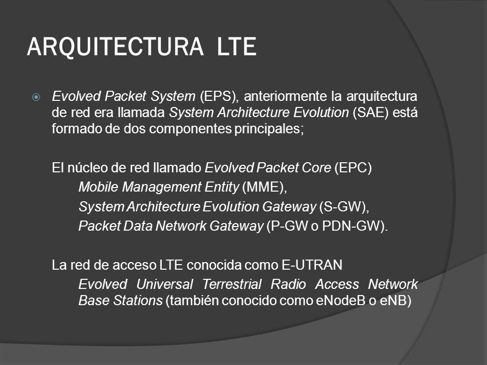 ARQUITECTURA LTE Evolved Packet System (EPS), anteriormente la arquitectura de red era llamada System Architecture Evolution (SAE) está formado de dos
