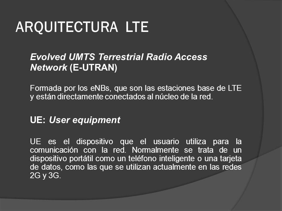 Evolved UMTS Terrestrial Radio Access Network (E-UTRAN) Formada por los eNBs, que son las estaciones base de LTE y están directamente conectados al nú