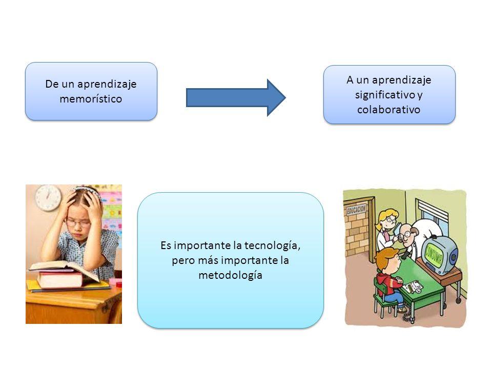 De un aprendizaje memorístico A un aprendizaje significativo y colaborativo Es importante la tecnología, pero más importante la metodología
