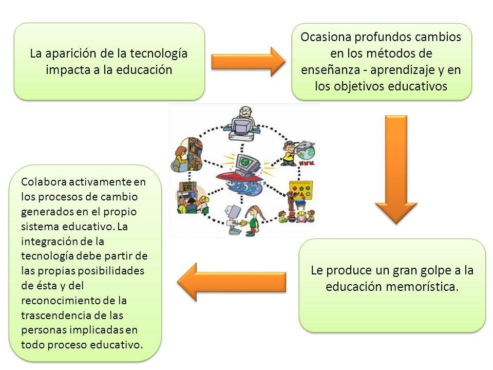 La aparición de la tecnología impacta a la educación Ocasiona profundos cambios en los métodos de enseñanza - aprendizaje y en los objetivos educativo