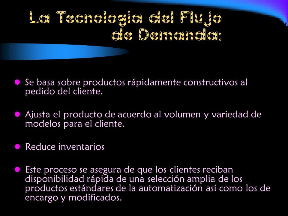 Se basa sobre productos rápidamente constructivos al pedido del cliente. Se basa sobre productos rápidamente constructivos al pedido del cliente. Ajus