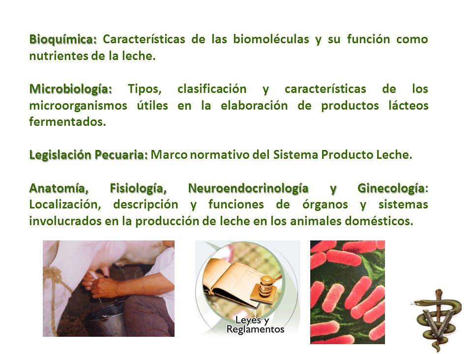 Bioquímica: Bioquímica: Características de las biomoléculas y su función como nutrientes de la leche. Microbiología: Microbiología: Tipos, clasificaci