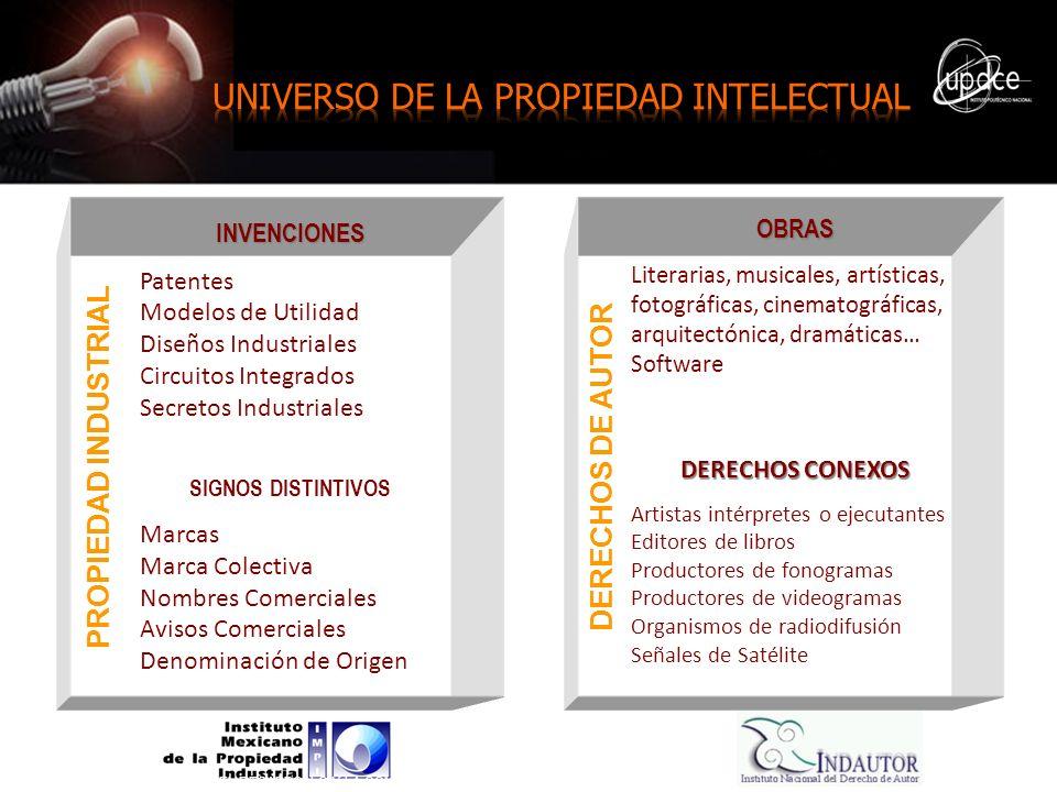 PROPIEDAD INDUSTRIAL INVENCIONES Patentes Modelos de Utilidad Diseños Industriales Circuitos Integrados Secretos Industriales SIGNOS DISTINTIVOS Marca