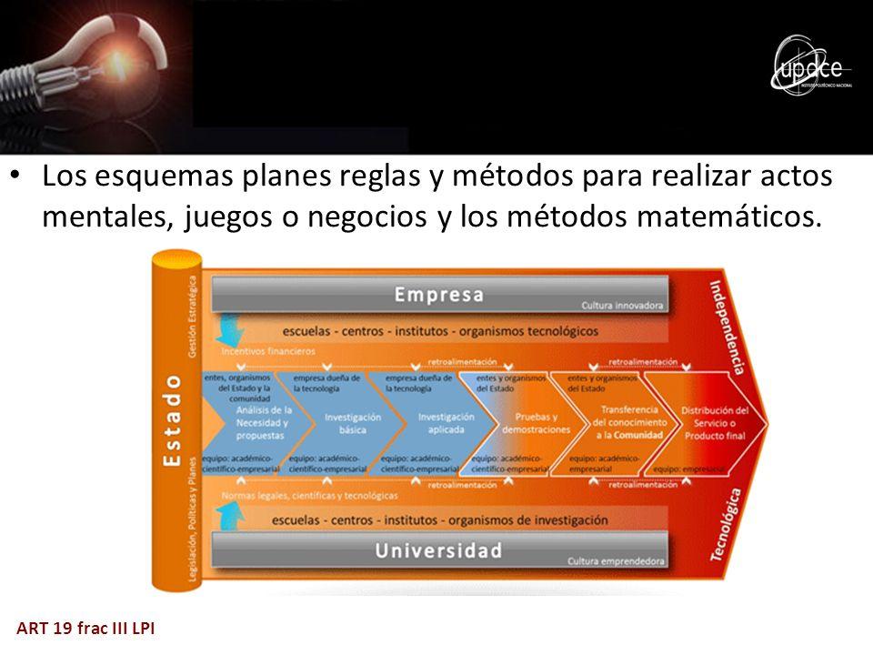 Los esquemas planes reglas y métodos para realizar actos mentales, juegos o negocios y los métodos matemáticos. ART 19 frac III LPI