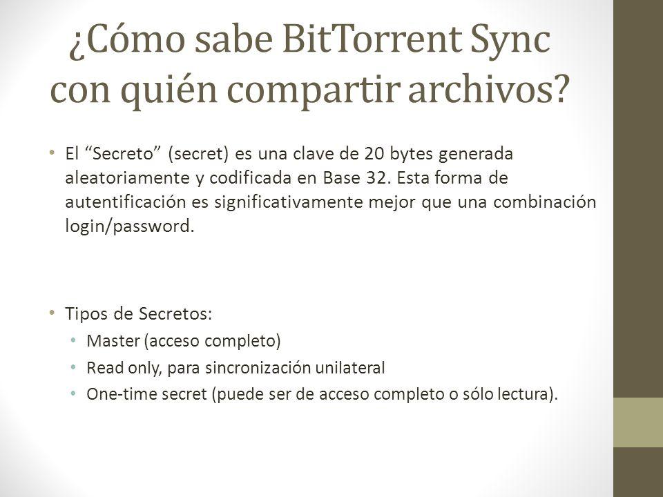 ¿Cómo sabe BitTorrent Sync con quién compartir archivos.