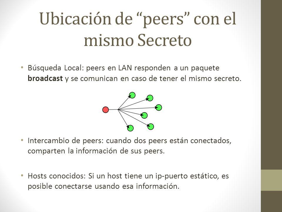 Ubicación de peers con el mismo Secreto Búsqueda Local: peers en LAN responden a un paquete broadcast y se comunican en caso de tener el mismo secreto.