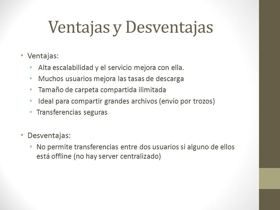 Ventajas y Desventajas Ventajas: Alta escalabilidad y el servicio mejora con ella.