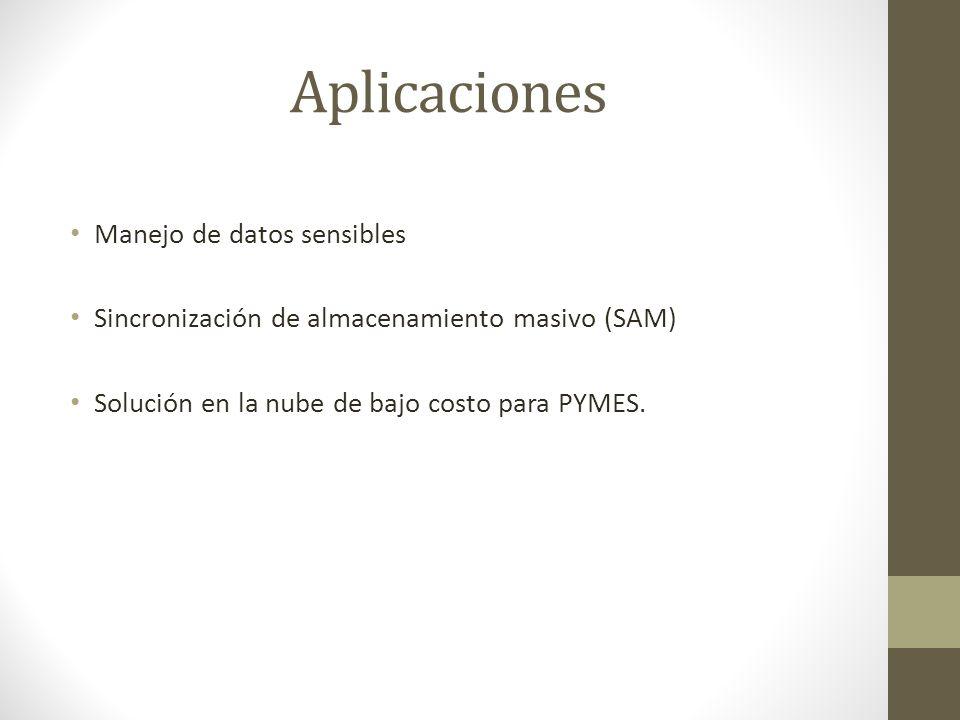 Aplicaciones Manejo de datos sensibles Sincronización de almacenamiento masivo (SAM) Solución en la nube de bajo costo para PYMES.
