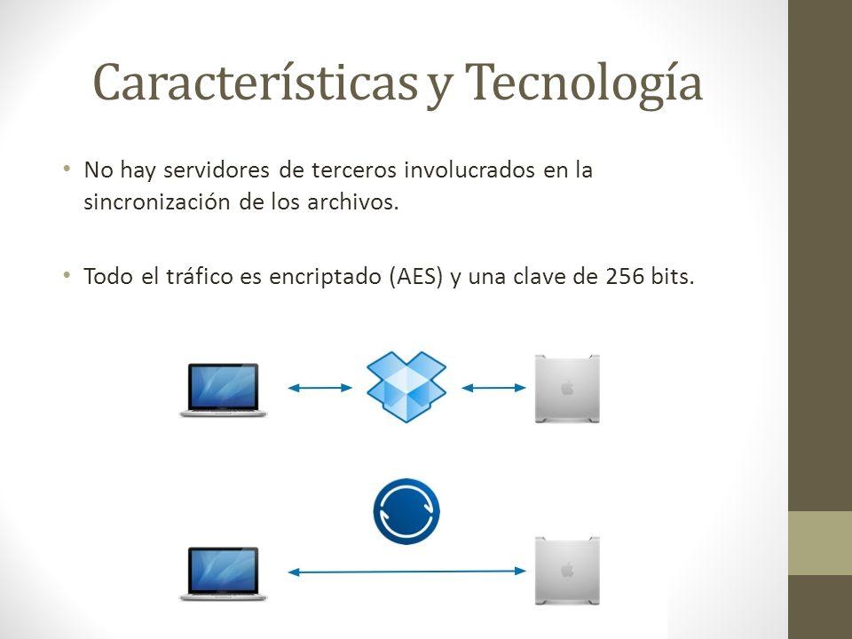 Características y Tecnología BitTorrent Sync soporta versionado de archivos, guardando las copias viejas de archivos editados por un periodo de 30 días (por defecto, se puede configurar más) en un directorio oculto dentro de la carpeta Sync.